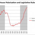 party gov graph